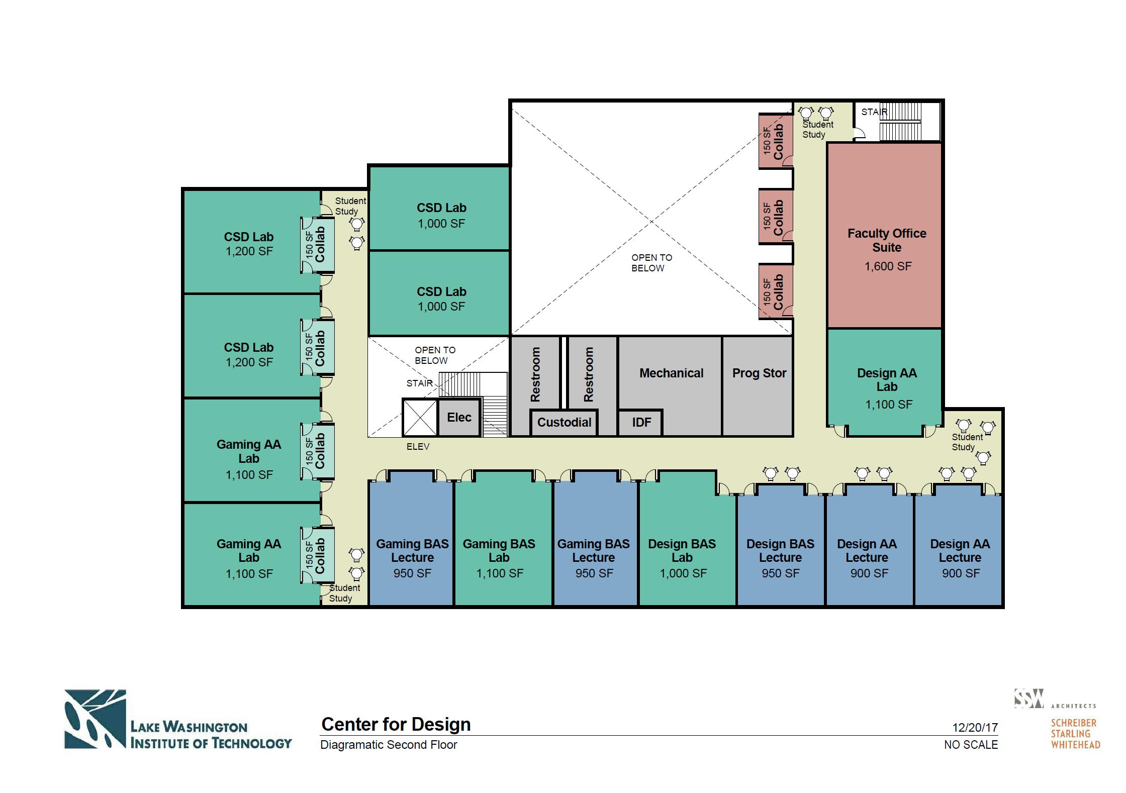 Center for Design Second Floor Diagram