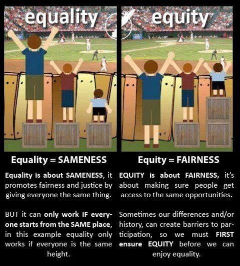 Eqaulity = Sameness vs. Equity = Fairness