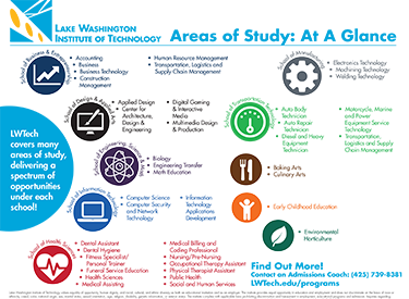 LWTech Areas of Study Brochures