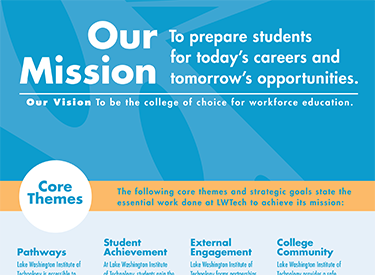 LWTech Mission Statement Poster